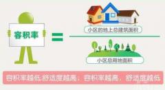 「容积率」房屋面积和容积率是如何算的?