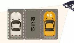 车位:买车位有必要吗?(买车位时要考虑哪些因素)
